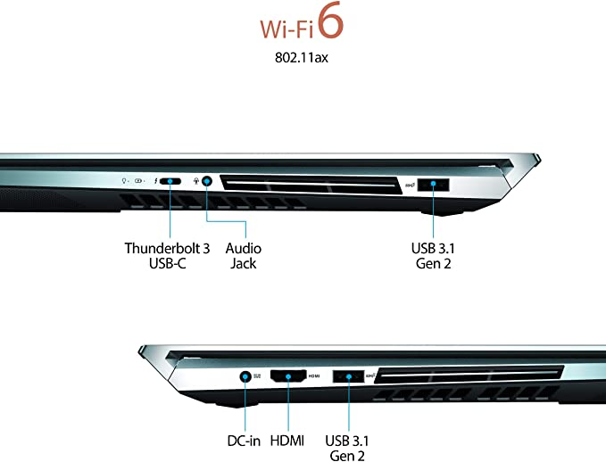 WiFi and Ports